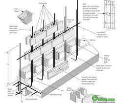 nice design concrete block retaining wall marvelous 1000 ideas