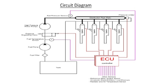 hyundai accent crdi wiring diagram wiring diagram simonand