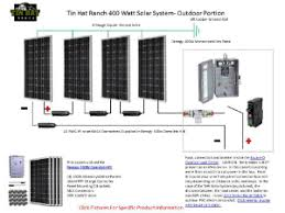 the ultimate guide to diy off grid solar power tinhatranch