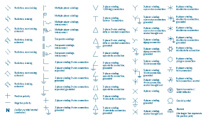 design elements qualifying design elements electrical and