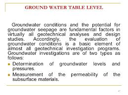 Groundwater Table Soil Exploration Module 1 2k6 March Gcek Ppt Video Online