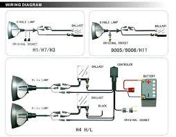 h1 h2 h3 h4 h7 h15 3000k 30000k xenon bulb g5 ballast xenon hid