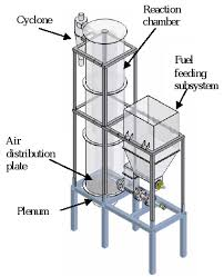 Air Fluidized Bed Basic Design Of A Fluidized Bed Gasifier For Rice Husk On A Pilot