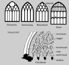 Medieval Cathedral Floor Plan Best 25 Gothic Windows Ideas On Pinterest Arches Gothic