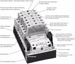 wiring diagram for contactor the best wiring diagram 2017