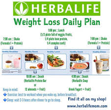 herbalife weight loss results positive weight loss results u003d eat