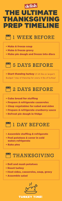 the 11 helpful charts that ll save you on thanksgiving no matter what