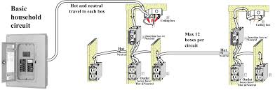 branch electrical circuits wiring unusual house diagrams carlplant