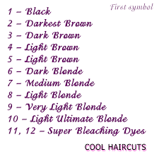hair color numbers read secret key