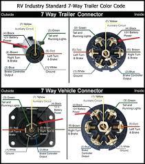 gm trailer wiring harness wiring diagram