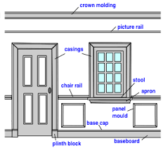 wood trim molding profiles and uses do it yourself help com