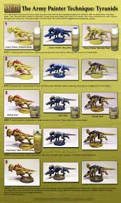 Paint Color Palette Generator by Tyranid Paint Scheme Generator