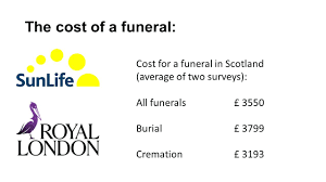 average cost of cremation cremation vs burial costs funerl scotlnd verge ll funerls buril