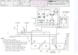 12 volt camper wiring diagram converter best fancy motorhome