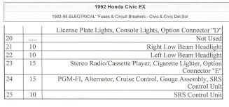 fuse box diagram for 92 honda civic automotive wiring and electrical