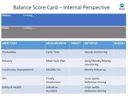 is there an online tool for creating a balanced scorecard