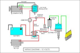 Auto Battery Wiring Diagram Best Automotive Diagram Ideas Images For Image Wire Gojono Com