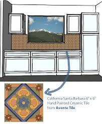Avente Tile Talk March 2012 Let U0027s Talk About The Backsplash Use Tile