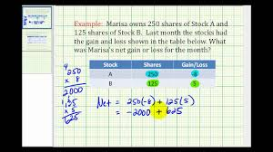 example problem solving using integers stock gain loss youtube