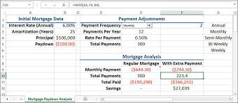 Amortization Table With Extra Payments Building Loan Formulas Building Financial Formulas Excel 2016