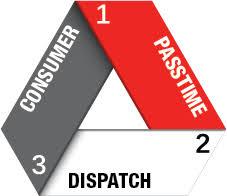 passtime installation passtime gps tracking
