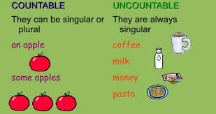 Countable And Uncountable Nouns List Countable And Uncountable Nouns Grammar