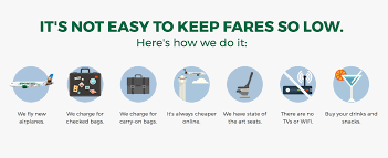 frontier baggage fees frontier airlines review seats amenities customer service fees