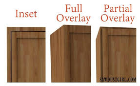 what is the inset of a cabinet hinge choosing cabinet door hinges sawdust