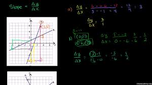 slope from graph algebra practice khan academy