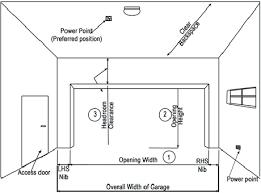 Overhead Door Sizes How To Determine The Garage Door Sizes Elliott Spour House