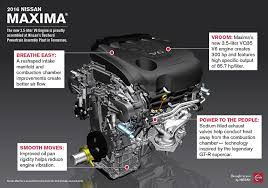 list of engines all nissan maxima engine named to wards 10 best engines list