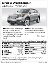 honda crv awd mpg honda s cr v is a solid but pricey small suv
