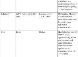 stmicroelectronics friedman tab4 jpg