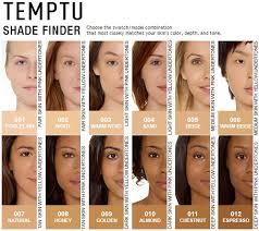 light medium skin tone some beauty tips as per your skin tone some beauty tips as per