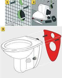 waschbecken yddingen möbel design idee für sie u003e u003e latofu com