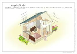 pool angelo affordable open plan small footprint passive solar n