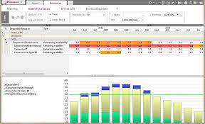 Resource Management Excel Template Resource Management Planisware