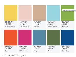 los 10 bonitos colores pantone para primavera 2017