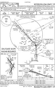 Dca Airport Map Index Of Airports D C A