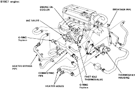 the definitive guide to a gsr eg swap honda tech honda forum
