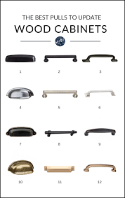 best modern kitchen cabinet hardware update oak or wood cabinets with hardware that s budget