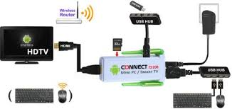 connect android to tv connect ts208 mini pc smart android tv dual 1 6ghz 1gb