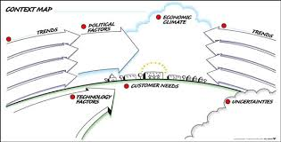 what is strategic illustration promeet blog meetings methods