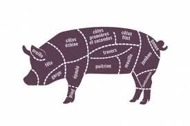 cuisiner le cochon comment planche de découpe du porc technique de cuisine