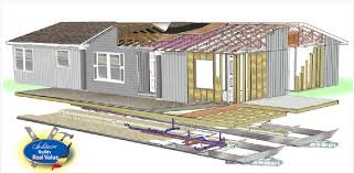 Solitaire Mobile Homes Floor Plans Manufactured Home Construction Features Solitaire Homes Blog