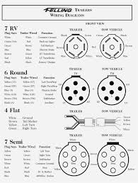 wiring diagrams 5 pin trailer wiring 7 pole trailer plug 4 wire