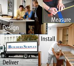 schedule in home measurement the builders surplus