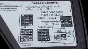 chevy 1500 suburban 2000 2006 fuse box location youtube