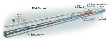 berkeley lab working on key components for lcls ii x ray lasers