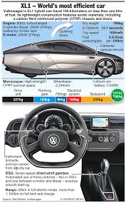 volkswagen xl1 sport 2014 volkswagen xl1 price release date specs and price electric